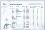 Kreuzfahrt-Ranking - Blau