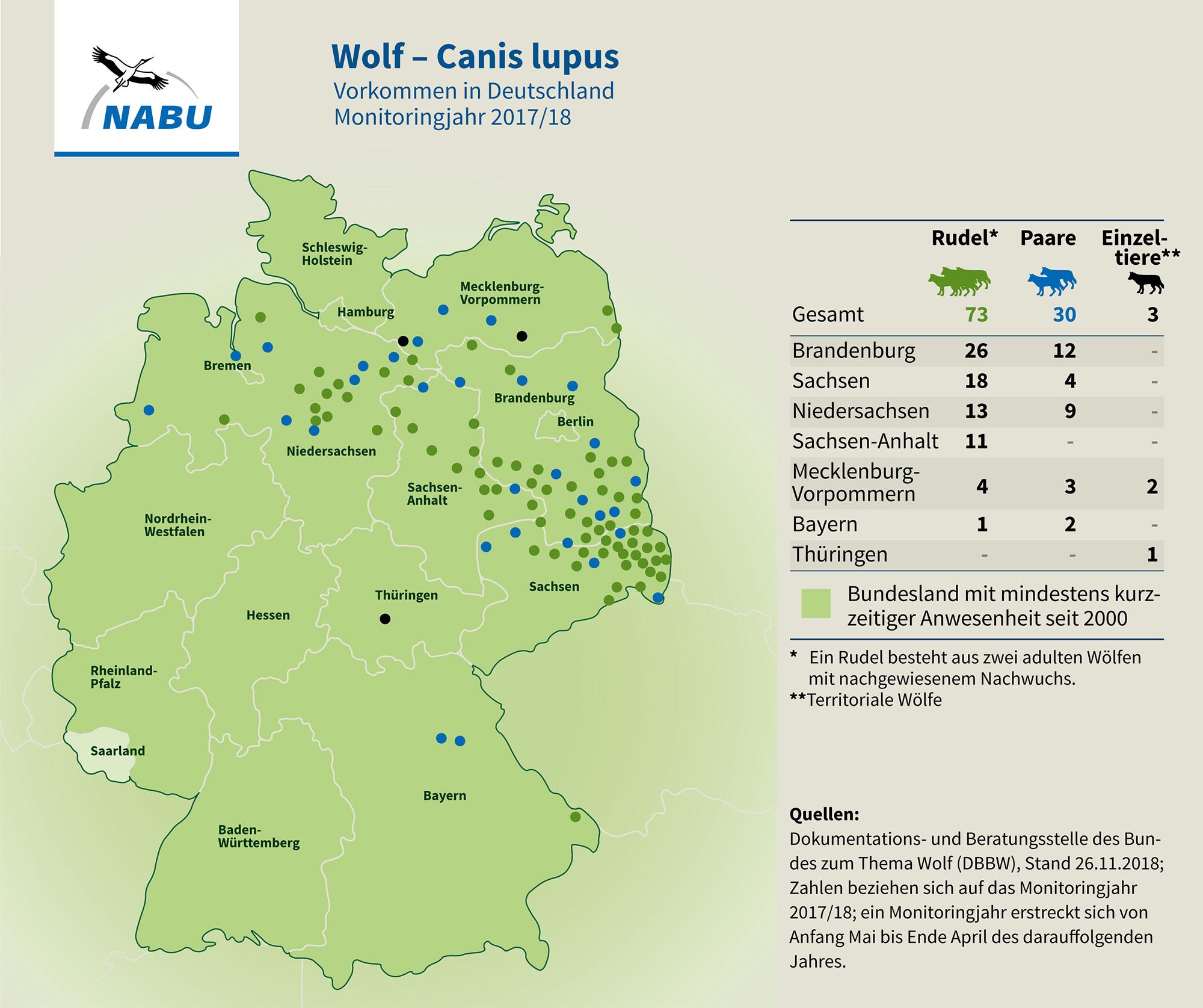 Verbreitungskarte Wölfe in Deutschland im Jahre 2018
