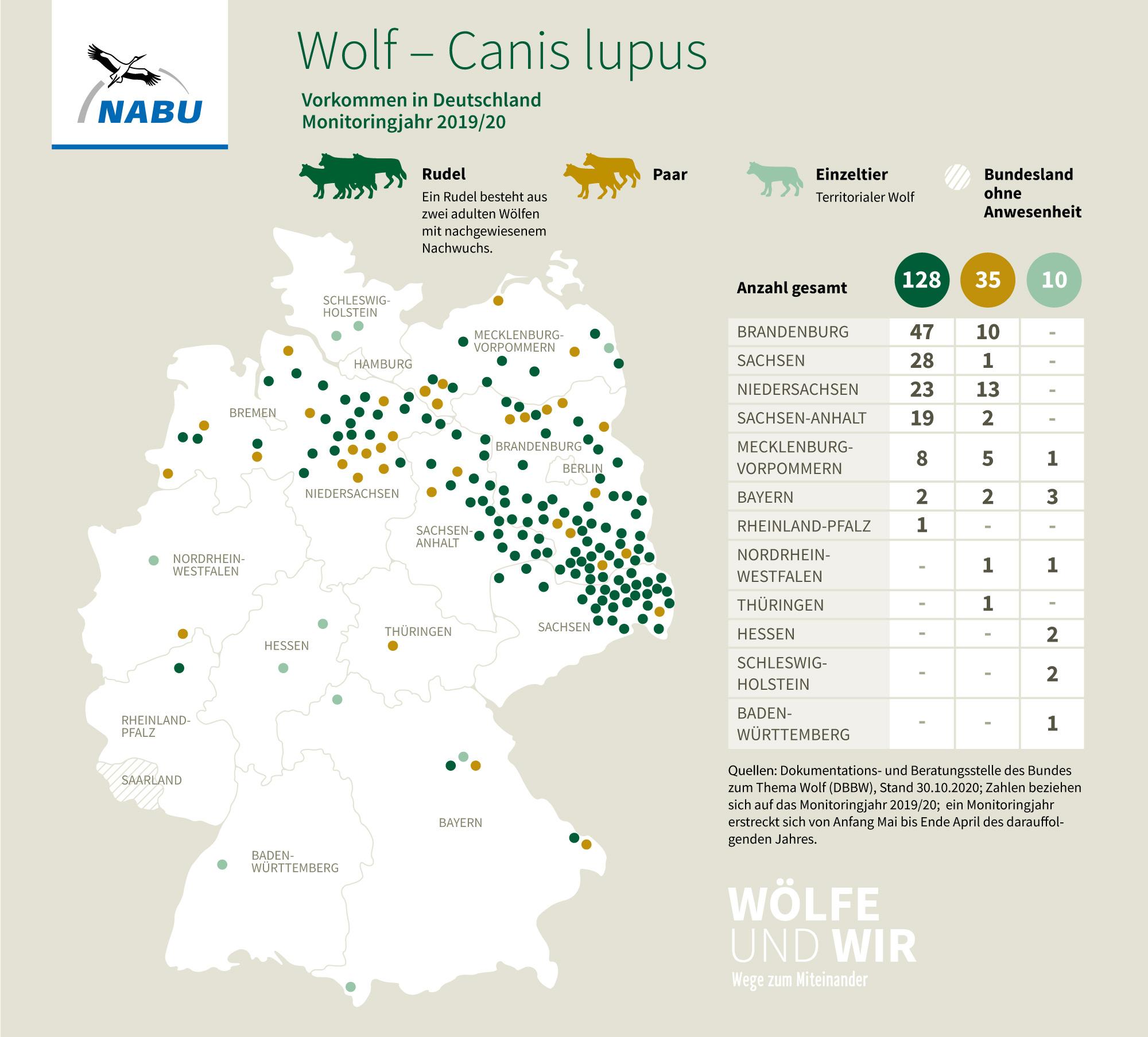 Verbreitungskarte Wölfe in Deutschland im Jahre 2020