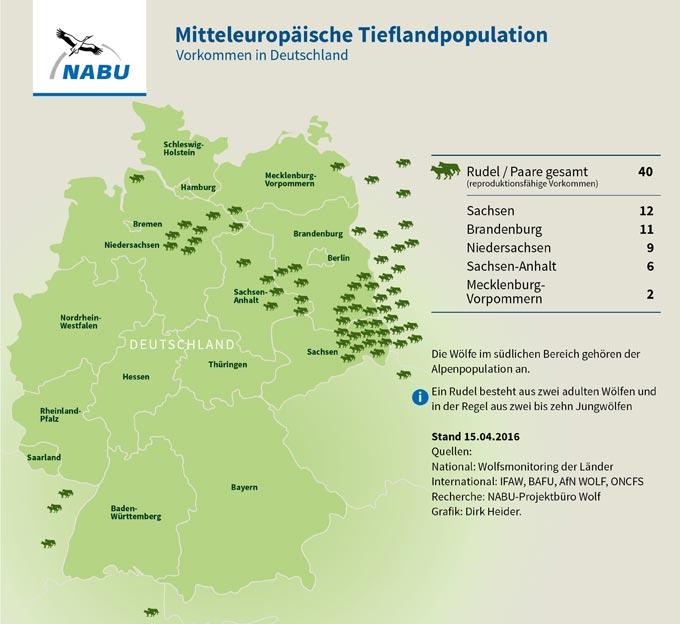 Verbreitungskarte Wölfe in Deutschland